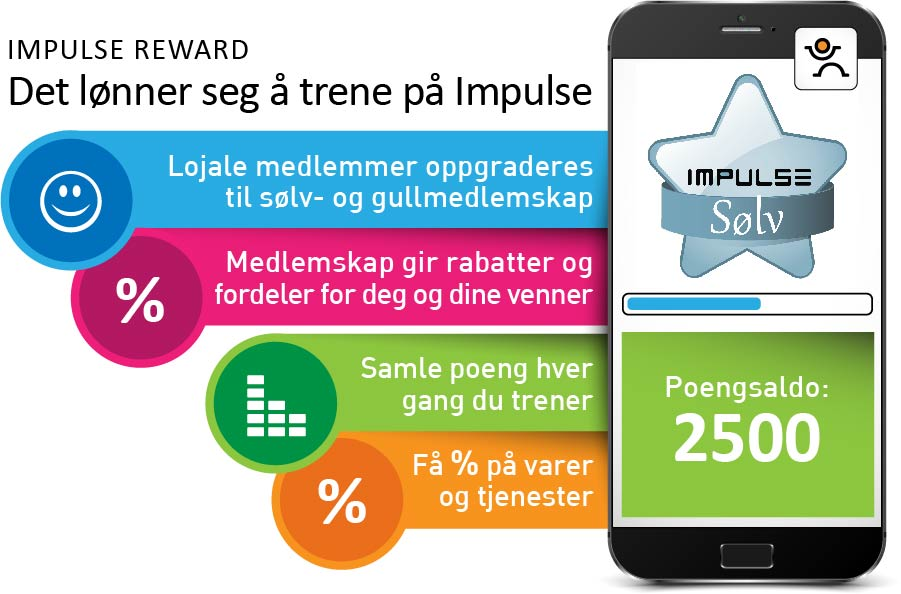 Impulse Reward infografic